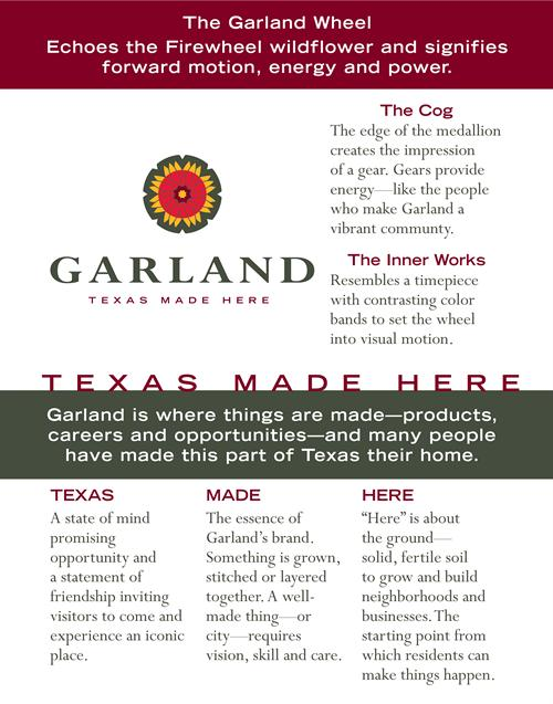 Texas Made Here Infographic